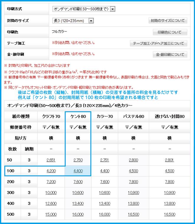 http://www.01fuutou.jp/blog/images/kakaku_new002.jpg